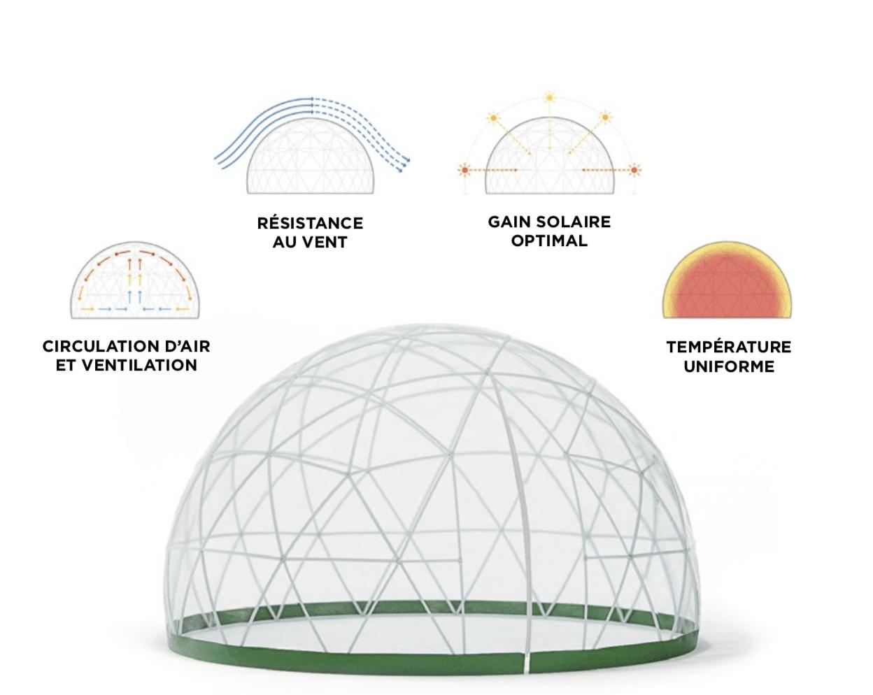 garden igloo abri pour spa - quality spa | vente de spas